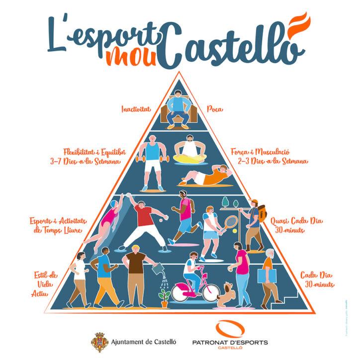 ACTIVA'T L'esport Mou Castelló